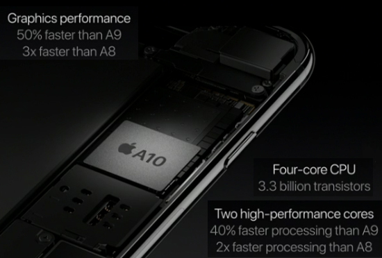 iphone-7-rendimiento-1.jpg